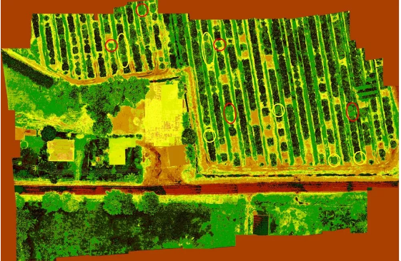 agriculture Multispectral camera