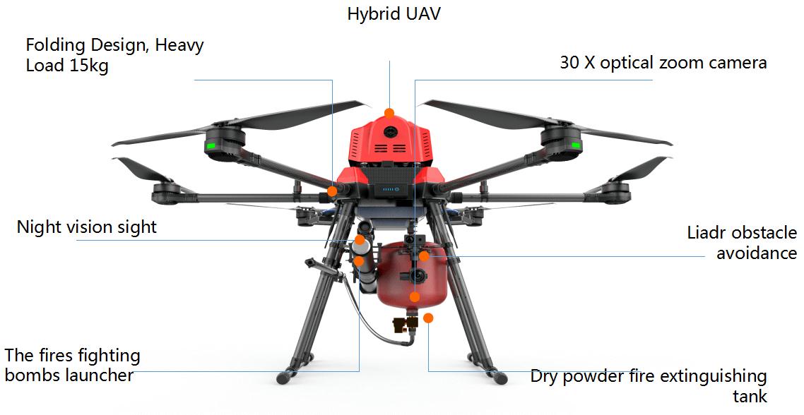 powder fire extinguishing drone UAV