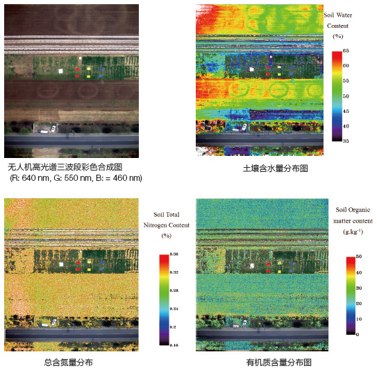 The UAV hyperspectral system can obtain the distribution map of soil moisture content, total soil fertility content and organic matter content